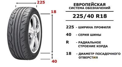 Как измеряется высота шины?