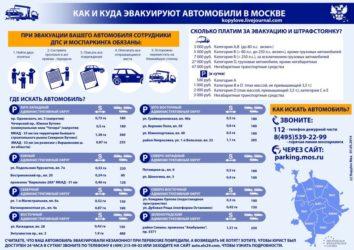 как узнать куда эвакуировали машину в москве по номеру автомобиля онлайн оплатить кредит экспресс