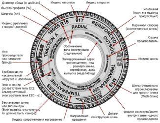 Как обозначаются всесезонные шины?
