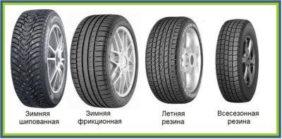 Какие бывают всесезонные шины?