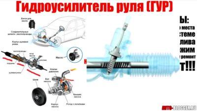 Гидроусилитель руля и электроусилитель руля что лучше?