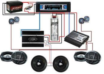 Что нужно для подключения усилителя в машину?